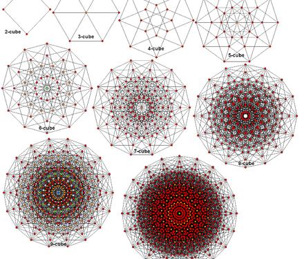 Matematica, occhi per vedere oltre le 3 dimensioni