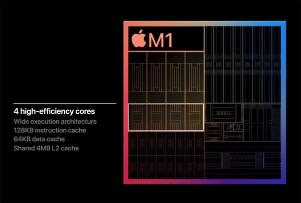 Intel vs Apple CPU M1